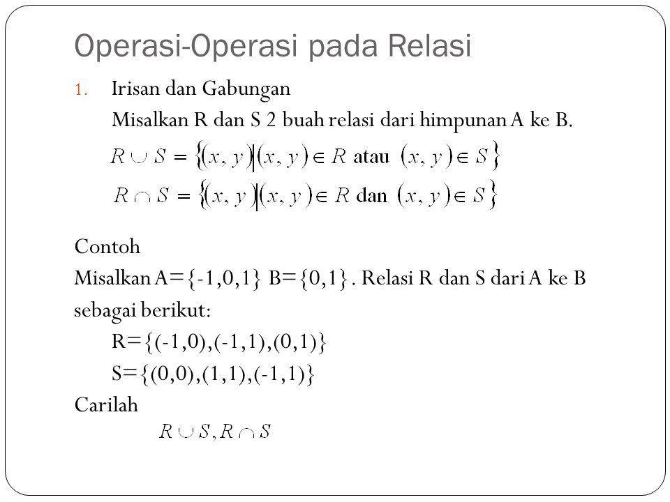 Operasi-Operasi pada Relasi