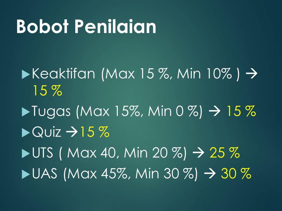 Bobot Penilaian Keaktifan (Max 15 %, Min 10% )  15 %