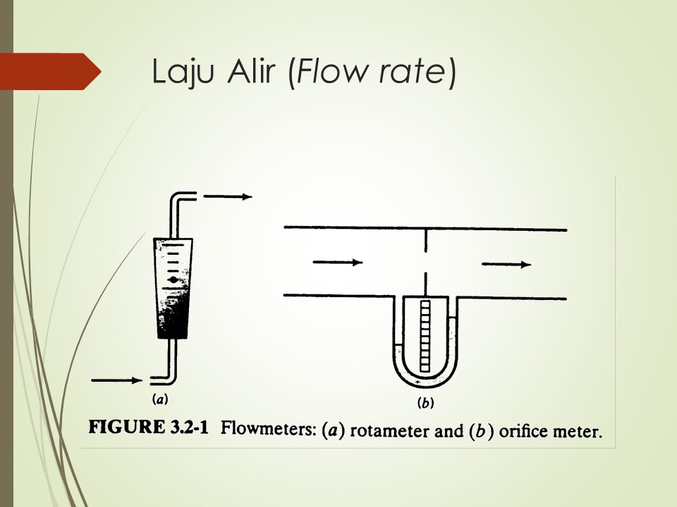 Laju Alir (Flow rate)