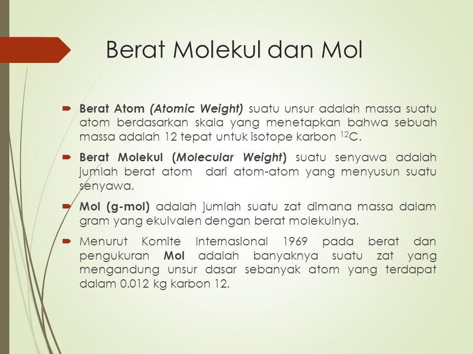 Berat Molekul dan Mol