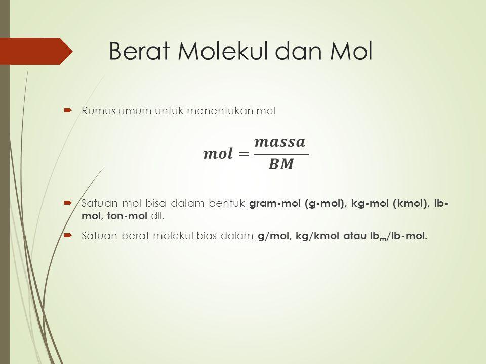 Berat Molekul dan Mol 𝒎𝒐𝒍= 𝒎𝒂𝒔𝒔𝒂 𝑩𝑴 Rumus umum untuk menentukan mol