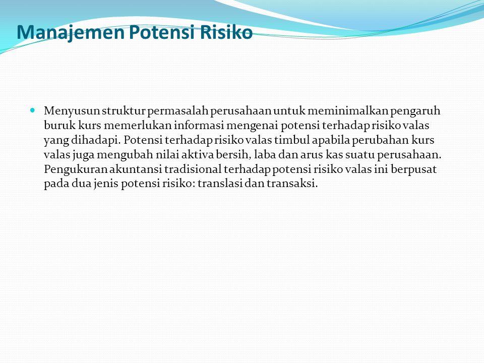 Manajemen Potensi Risiko