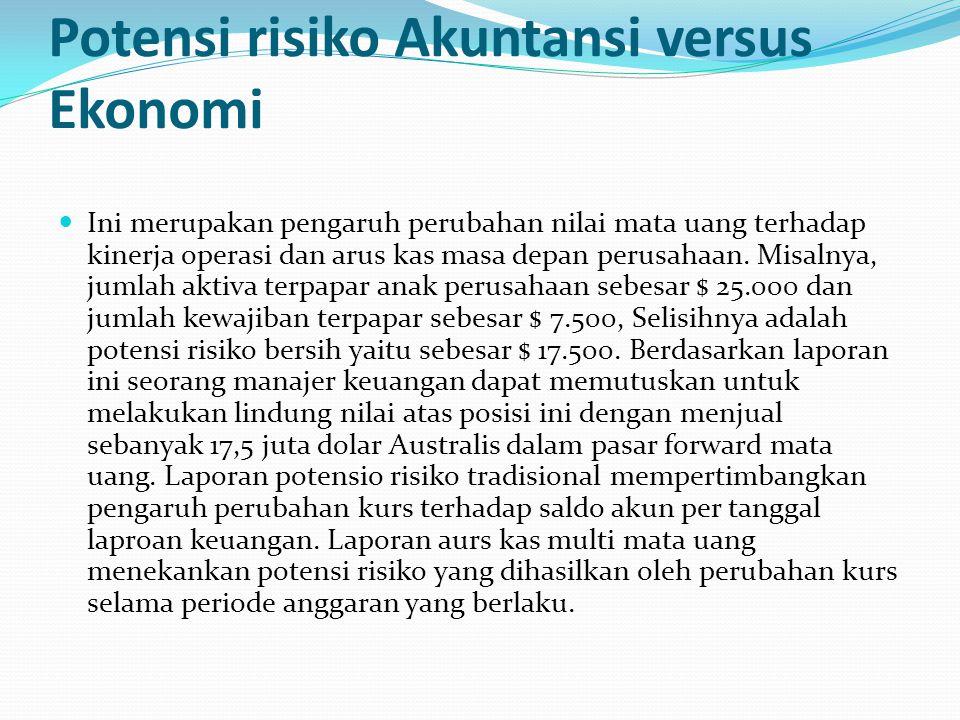 Potensi risiko Akuntansi versus Ekonomi