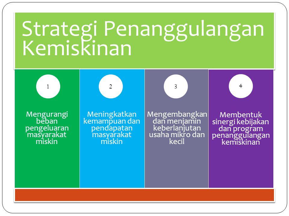 1 2 3 4 Strategi Penanggulangan Kemiskinan