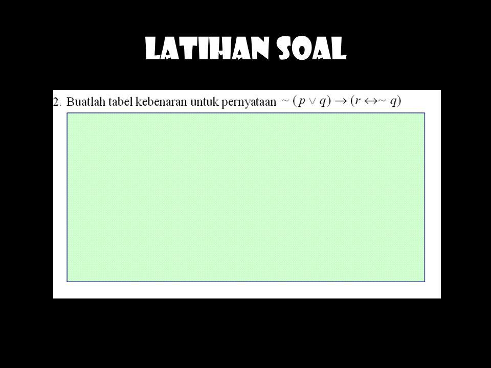 LATIHAN SOAL