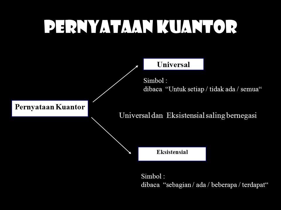 Universal dan Eksistensial saling bernegasi
