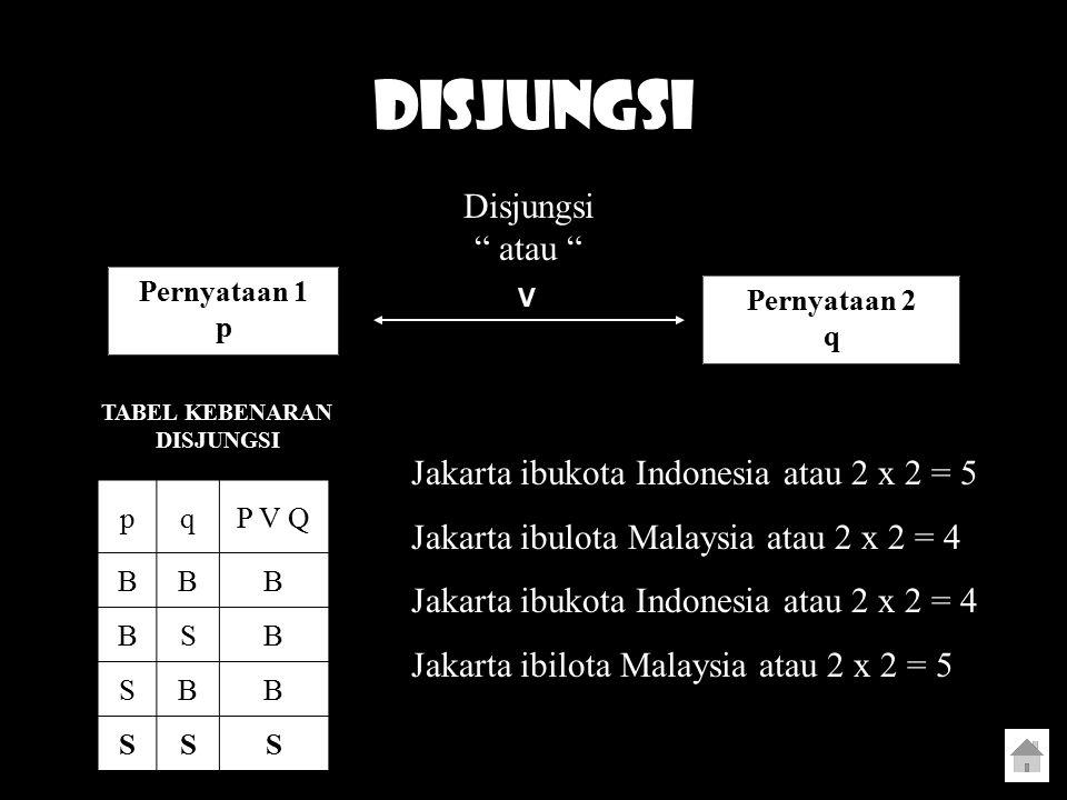 disjungsi Disjungsi atau Jakarta ibukota Indonesia atau 2 x 2 = 5