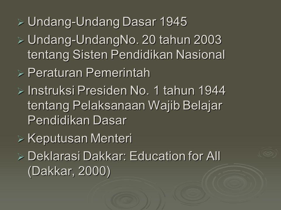 Undang-Undang Dasar 1945 Undang-UndangNo. 20 tahun 2003 tentang Sisten Pendidikan Nasional. Peraturan Pemerintah.