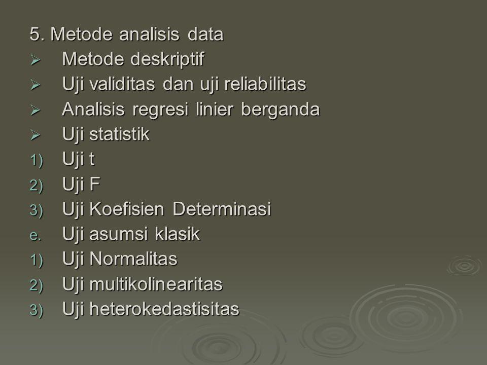 5. Metode analisis data Metode deskriptif. Uji validitas dan uji reliabilitas. Analisis regresi linier berganda.