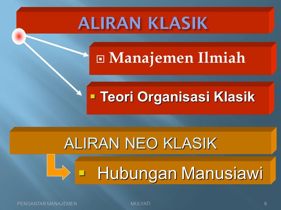 Hubungan Manusiawi ALIRAN KLASIK Manajemen Ilmiah ALIRAN NEO KLASIK