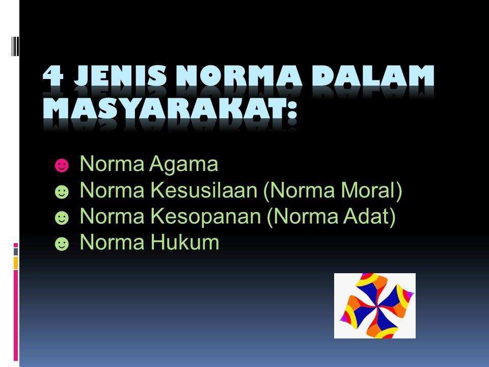 4 jenis norma dalam masyarakat: