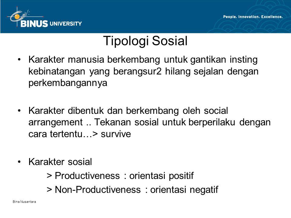 Tipologi Sosial Karakter manusia berkembang untuk gantikan insting kebinatangan yang berangsur2 hilang sejalan dengan perkembangannya.