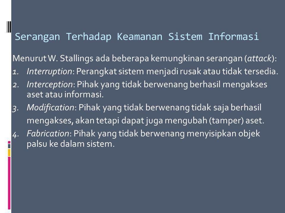 Serangan Terhadap Keamanan Sistem Informasi