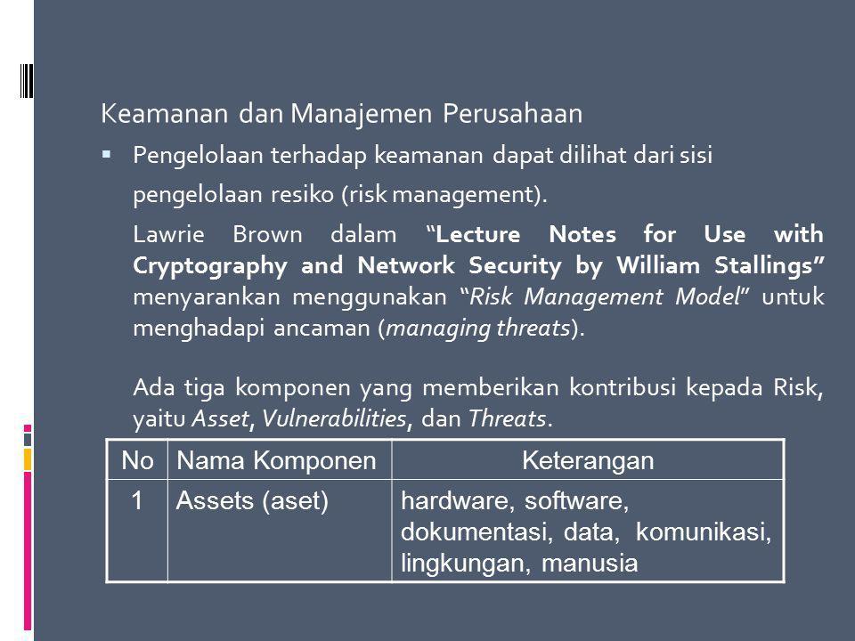 Keamanan dan Manajemen Perusahaan
