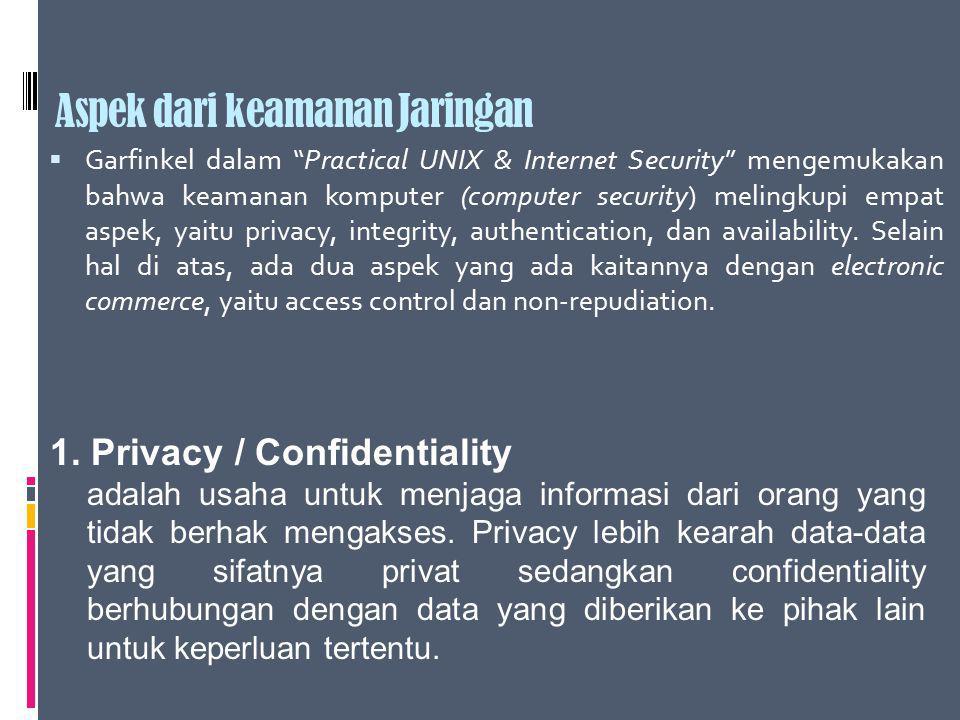Aspek dari keamanan Jaringan