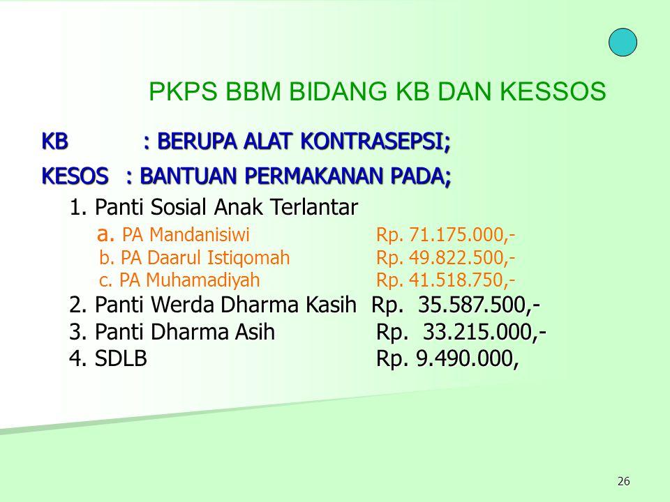 PKPS BBM BIDANG KB DAN KESSOS