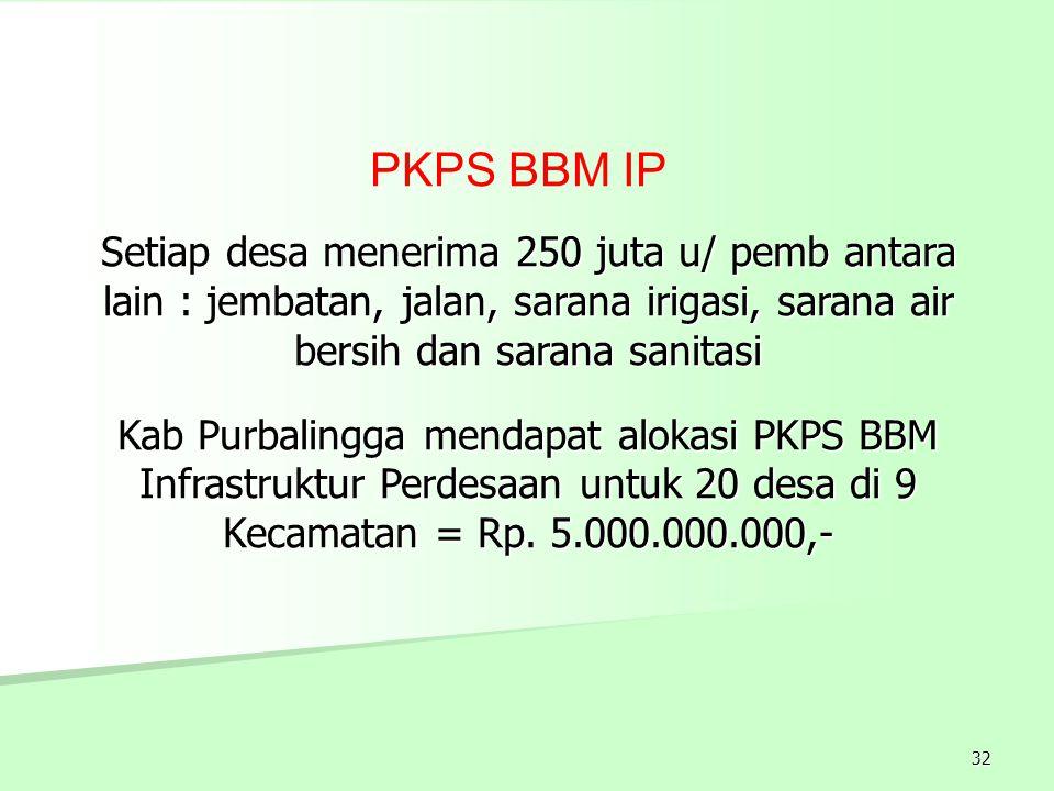 PKPS BBM IP Setiap desa menerima 250 juta u/ pemb antara lain : jembatan, jalan, sarana irigasi, sarana air bersih dan sarana sanitasi.
