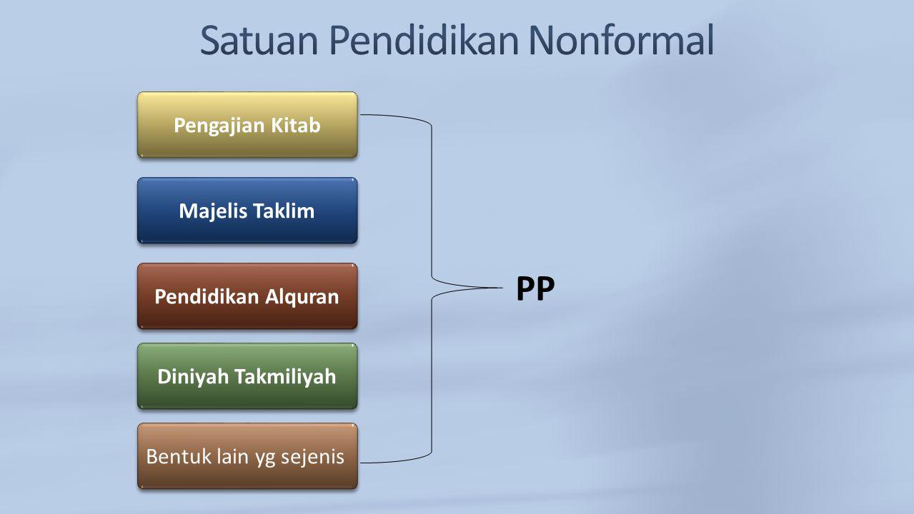 Satuan Pendidikan Nonformal