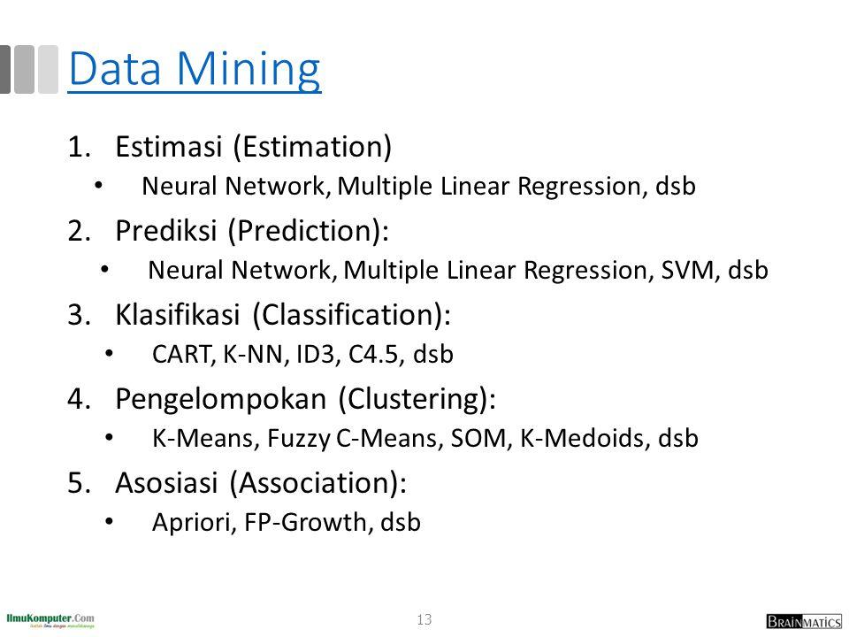 Data Mining Estimasi (Estimation) Prediksi (Prediction):