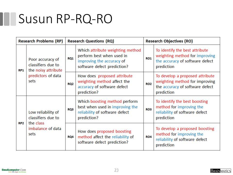 Susun RP-RQ-RO