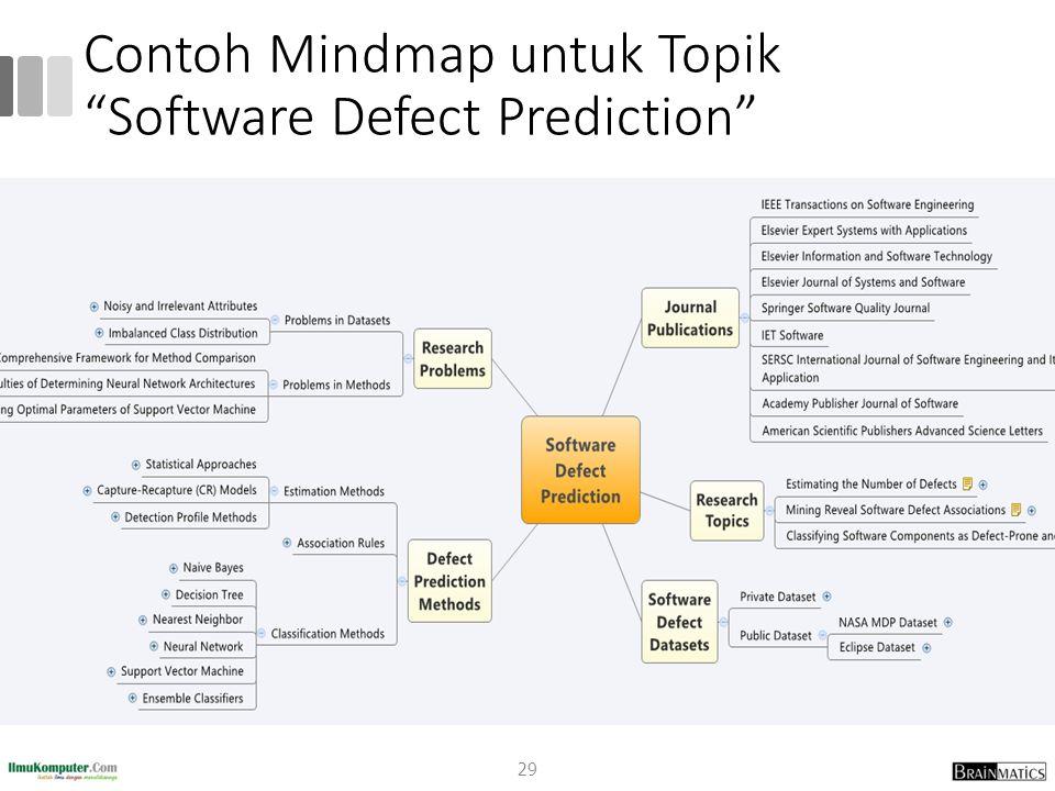 Contoh Mindmap untuk Topik Software Defect Prediction