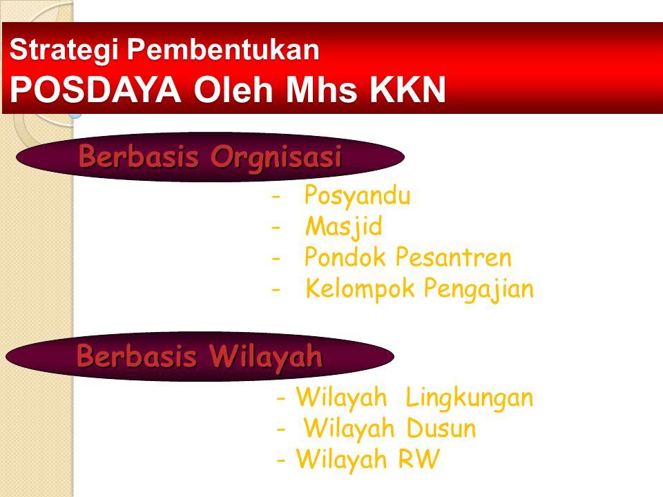 Strategi Pembentukan POSDAYA Oleh Mhs KKN