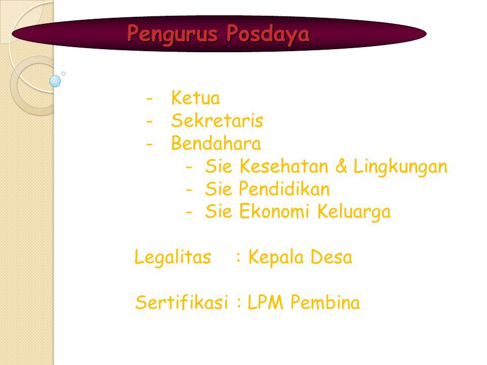 Pengurus Posdaya - Ketua - Sekretaris - Bendahara