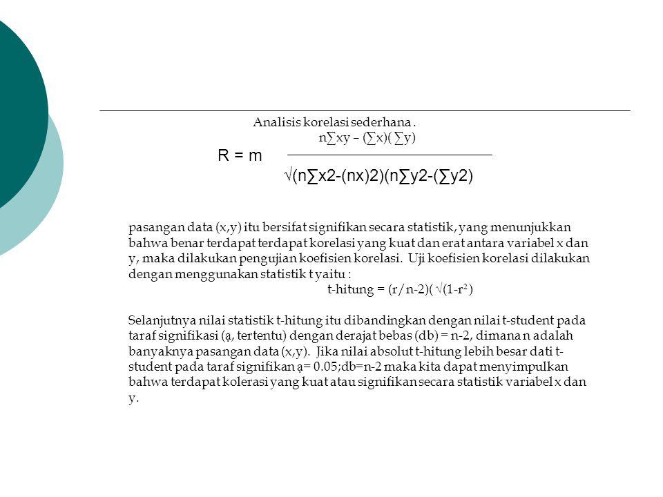 √(n∑x2-(nx)2)(n∑y2-(∑y2)