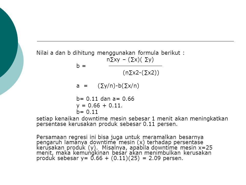 n∑xy – (∑x)( ∑y) b = (n∑x2-(∑x2)) a = (∑y/n)-b(∑x/n)