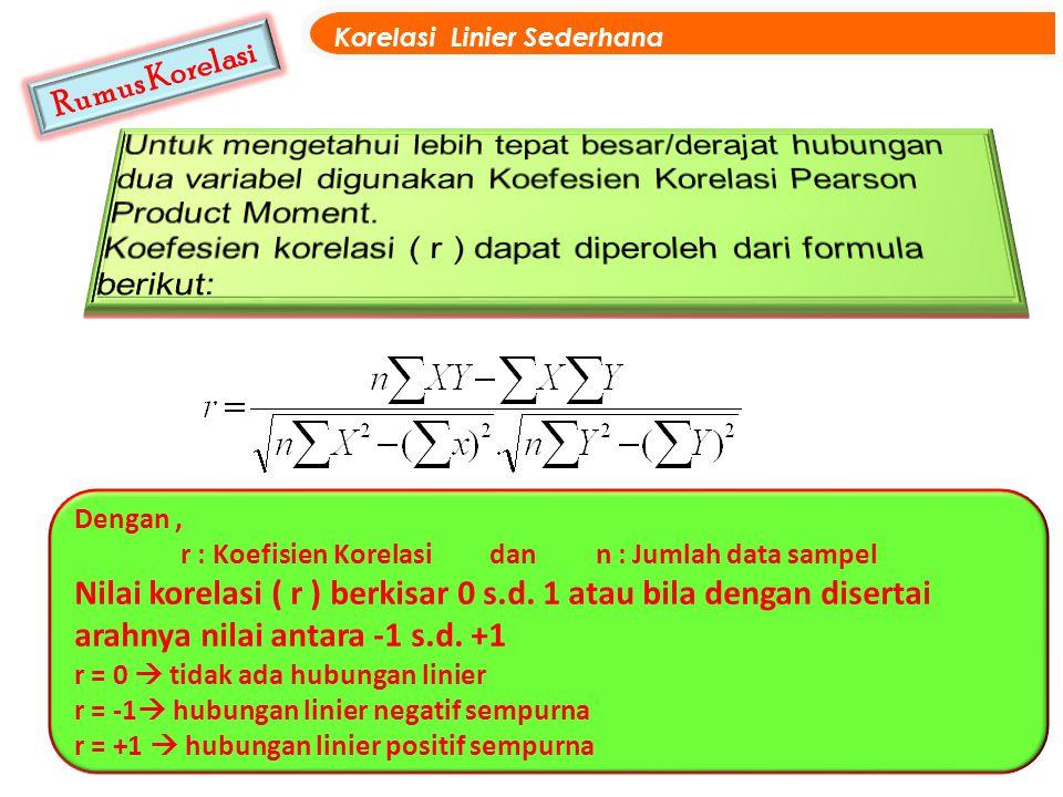 Koefesien korelasi ( r ) dapat diperoleh dari formula berikut: