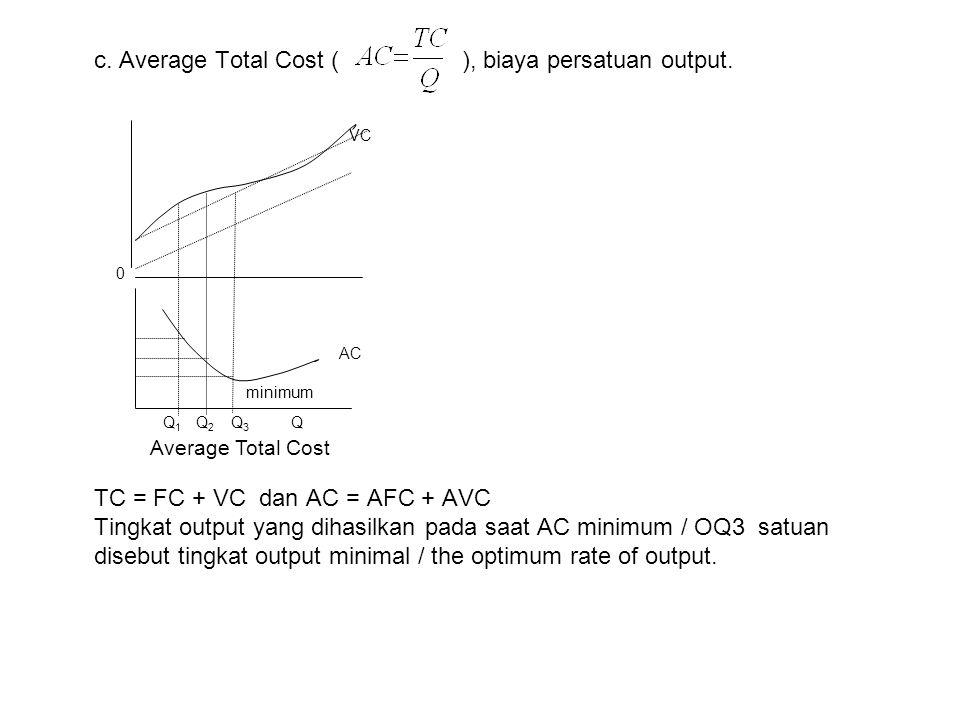c. Average Total Cost ( ), biaya persatuan output.
