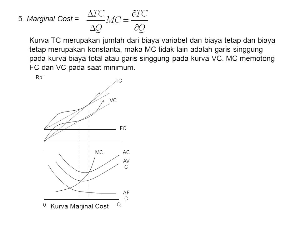 5. Marginal Cost =