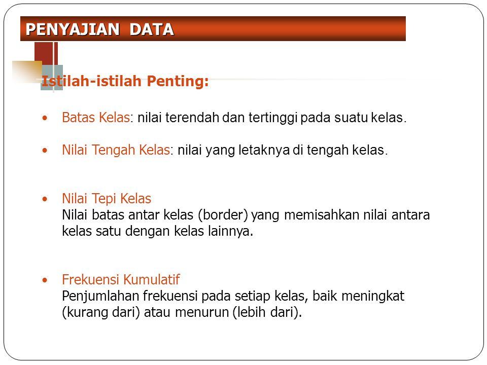 PENYAJIAN DATA Istilah-istilah Penting: