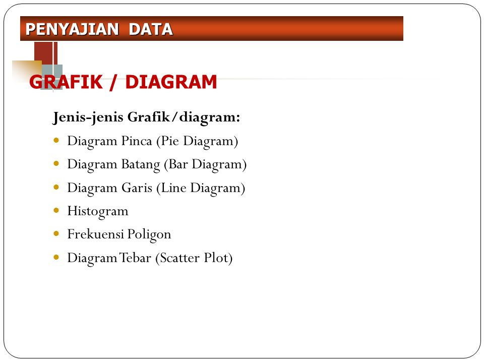 GRAFIK / DIAGRAM PENYAJIAN DATA Jenis-jenis Grafik/diagram: