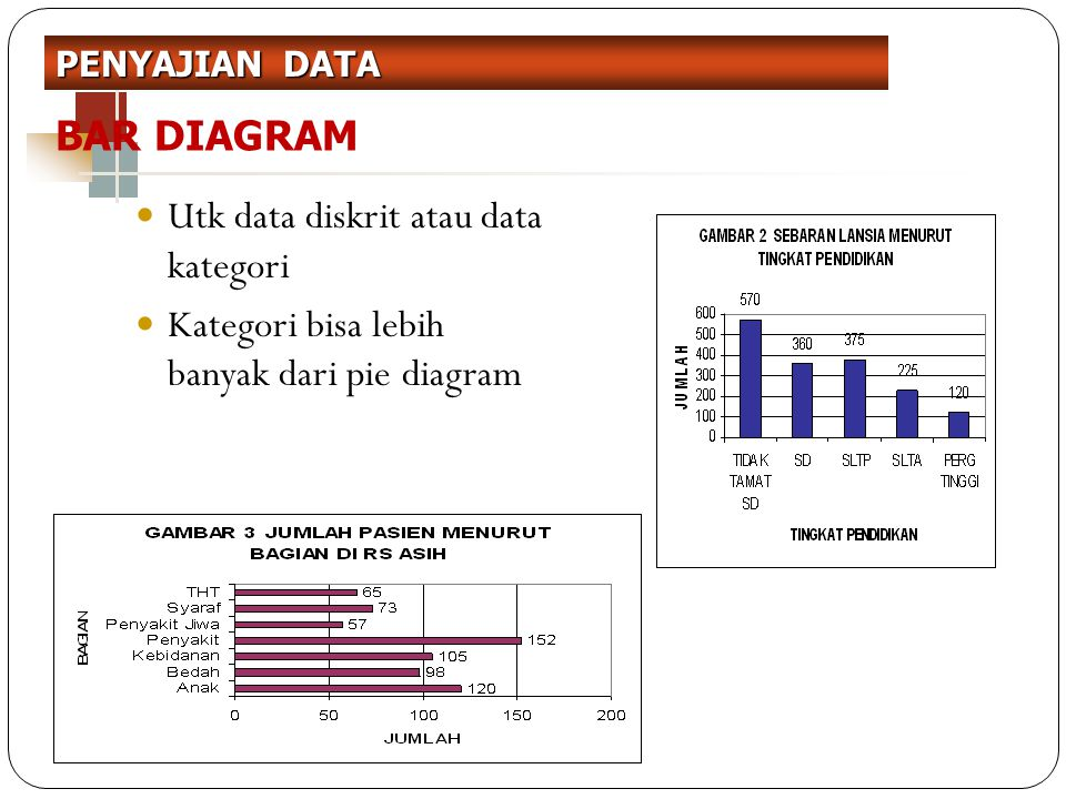 Utk data diskrit atau data kategori