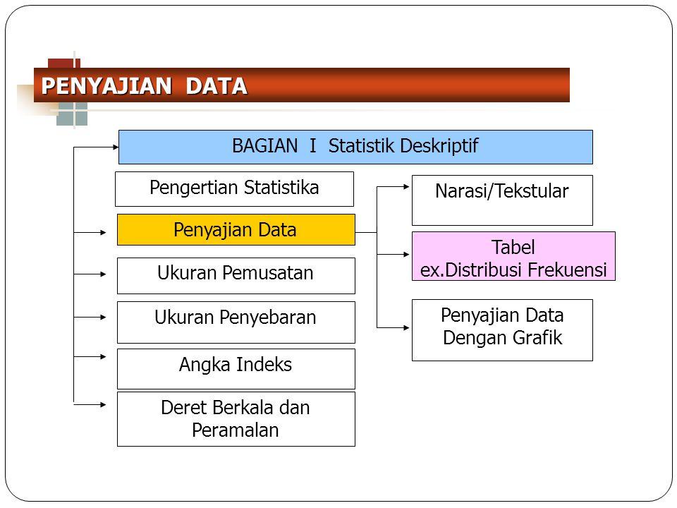 PENYAJIAN DATA BAGIAN I Statistik Deskriptif Pengertian Statistika
