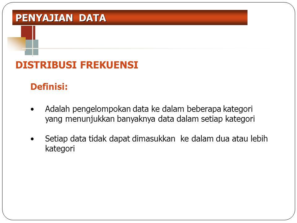 PENYAJIAN DATA DISTRIBUSI FREKUENSI Definisi: