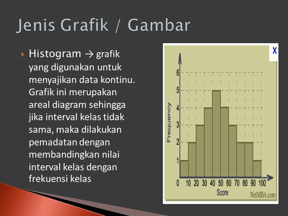 Jenis Grafik / Gambar