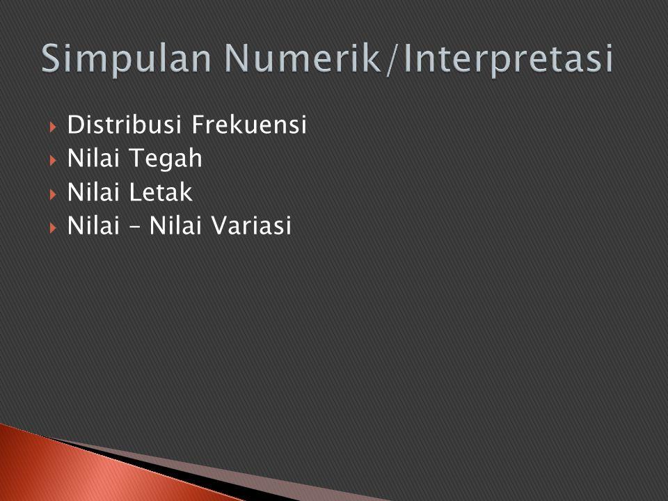 Simpulan Numerik/Interpretasi
