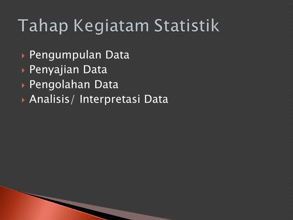 Tahap Kegiatam Statistik