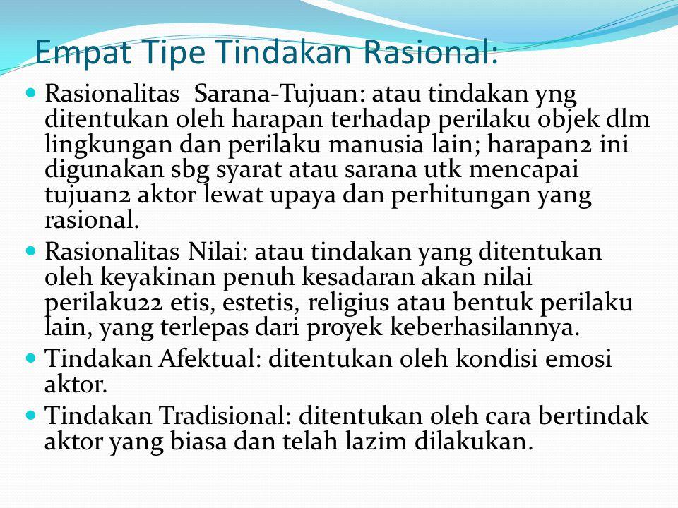 Empat Tipe Tindakan Rasional:
