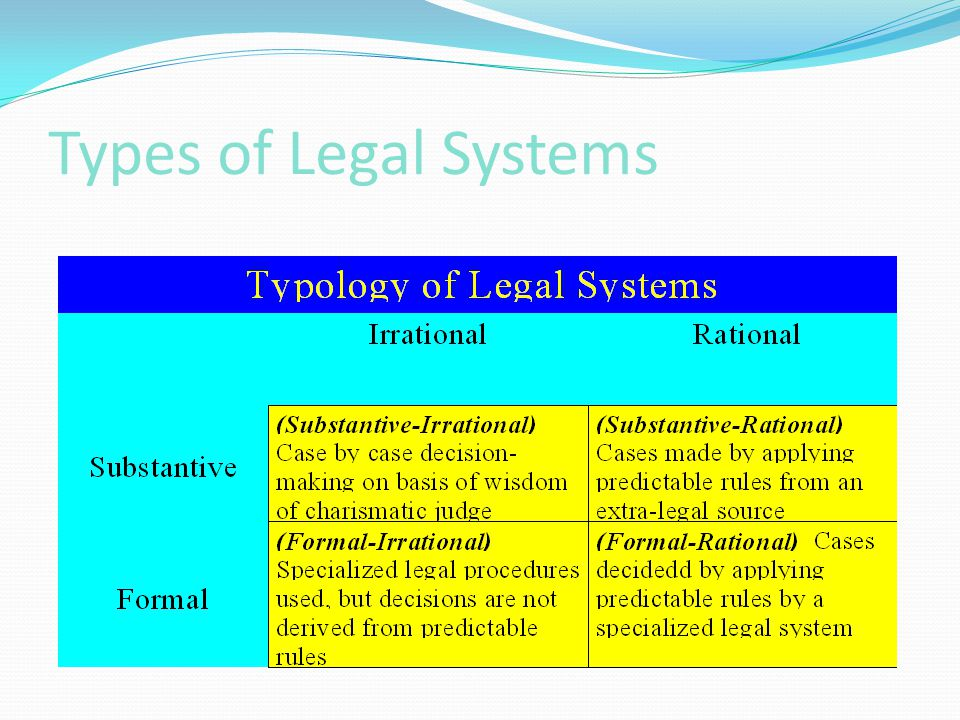 Types of Legal Systems