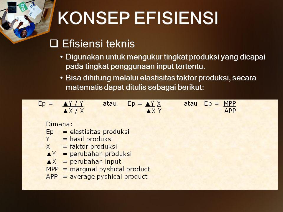 KONSEP EFISIENSI Efisiensi teknis