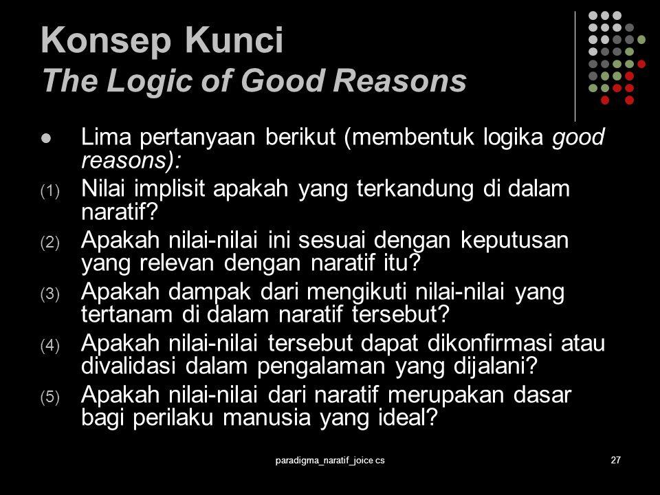Konsep Kunci The Logic of Good Reasons