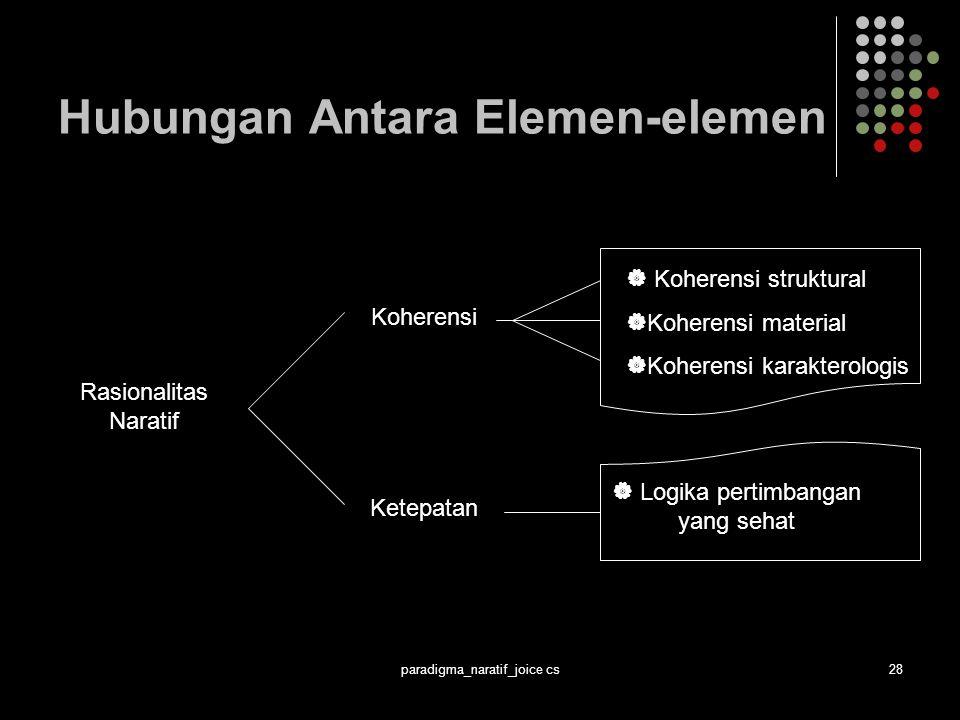 Hubungan Antara Elemen-elemen