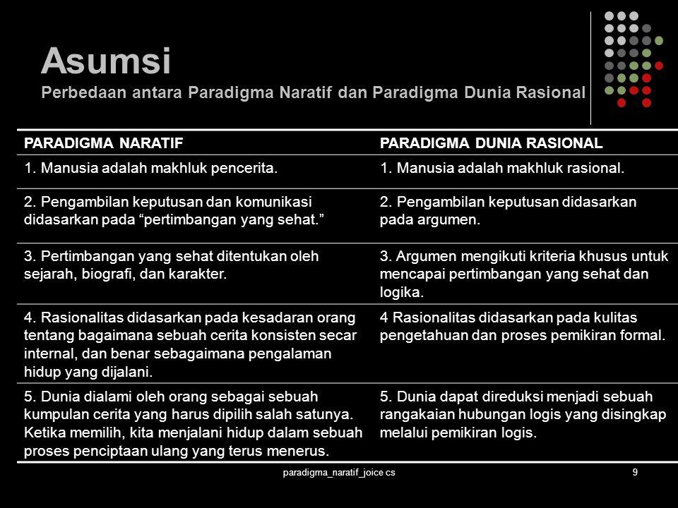 Asumsi Perbedaan antara Paradigma Naratif dan Paradigma Dunia Rasional