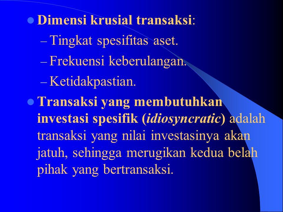 Dimensi krusial transaksi: