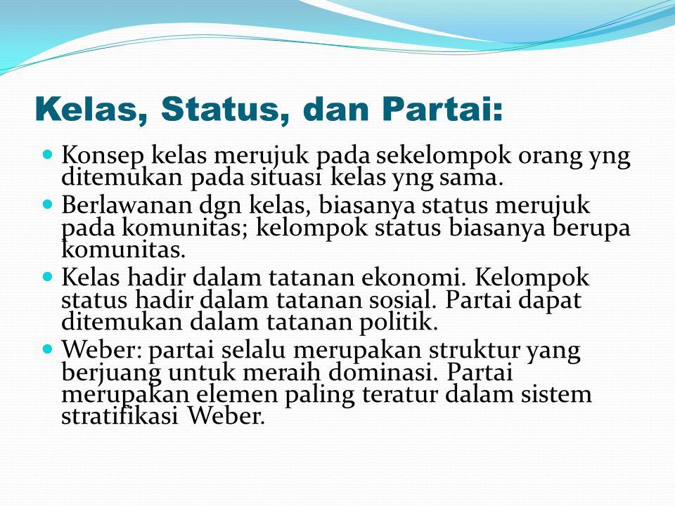 Kelas, Status, dan Partai: