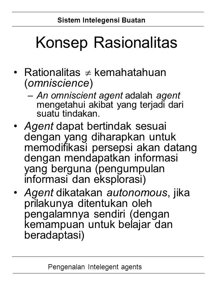 Konsep Rasionalitas Rationalitas  kemahatahuan (omniscience)