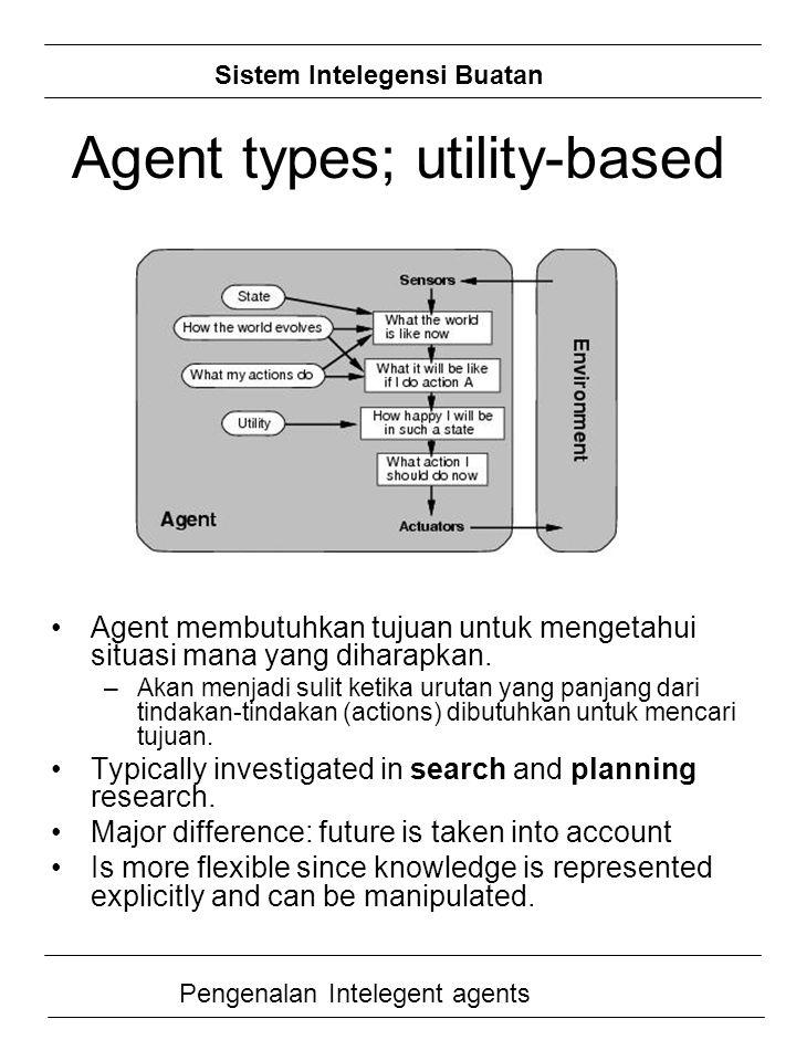 Agent types; utility-based